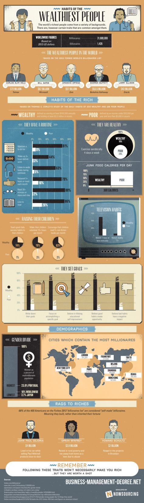 habits-worlds-wealthiest-people-infographic